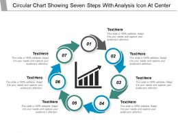 Circular Chart Showing Seven Steps With Analysis Icon At Center