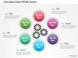 Circular Chart With Gears Powerpoint Template