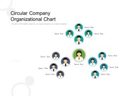 Circular Company Organizational Chart