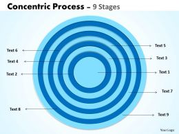 Circular Concentric Process 9 Stages