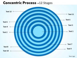 Circular Concentric Process With 12 Stages