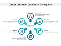 Circular Concept Of Organization Development