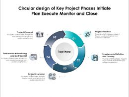 Circular Design Of Key Project Phases Initiate Plan Execute Monitor And Close