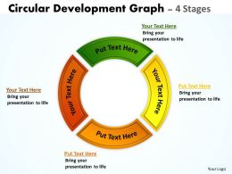 Circular Development Graph 4 Stages 14