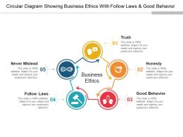 Circular Diagram Showing Business Ethics With Follow Laws And Good Behavior