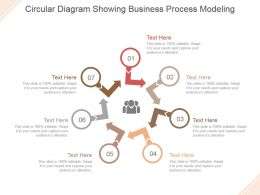 Circular Diagram Showing Business Process Modeling Powerpoint Slide Rules