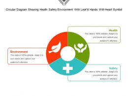 Circular Diagram Showing Health Safety Environment With Leaf And Hands With Heart Symbol