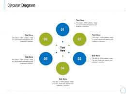 Circular Diagram System Integration And Architecture Ppt Brochure