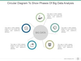 Circular Diagram To Show Phases Of Big Data Analysis Powerpoint Presentation