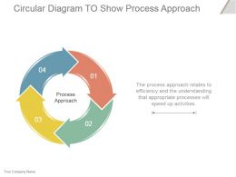 Circular Diagram To Show Process Approach Powerpoint Images