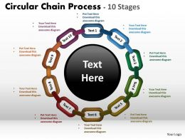 Circular diagrams Chain Process 1