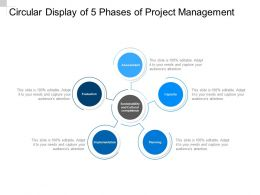 Circular Display Of 5 Phases Of Project Management