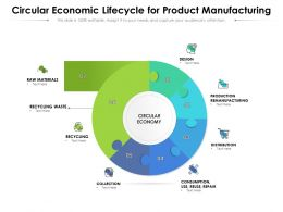 Circular Economic Lifecycle For Product Manufacturing