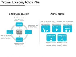 Circular Economy Action Plan Presentation Examples