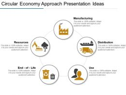 Circular Economy Approach Presentation Ideas