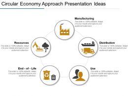 Circular Economy Approach Presentation Ideas