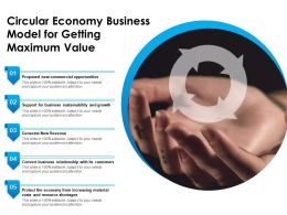 Circular Economy Business Model For Getting Maximum Value