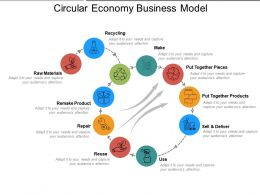Circular Economy Business Model Presentation Images