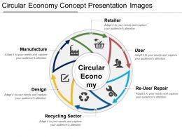 Circular Economy Concept Presentation Images