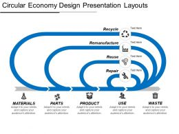 circular_economy_design_presentation_layouts_Slide01