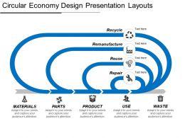 Circular Economy Design Presentation Layouts