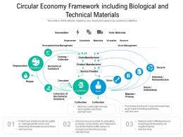 Circular Economy Framework Including Biological And Technical Materials