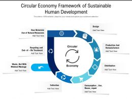 Circular Economy Framework Of Sustainable Human Development