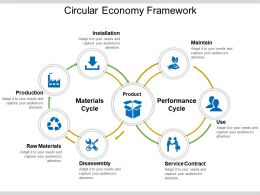Circular Economy Framework Presentation Pictures
