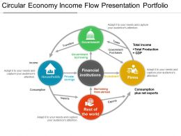 Circular Economy Income Flow Presentation Portfolio