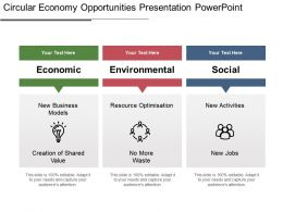 Circular Economy Opportunities Presentation Powerpoint