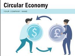 Circular Economy Opportunities Resources Business Maximum Framework Biological Technical