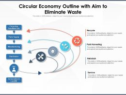 Circular Economy Outline With Aim To Eliminate Waste