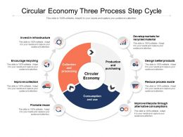 Circular Economy Three Process Step Cycle