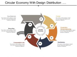 Circular Economy With Design Distribution Collection And Recycling