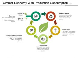 Circular Economy With Production Consumption And Material Reuse