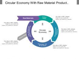 Circular Economy With Raw Material Product Design Production And Consumption