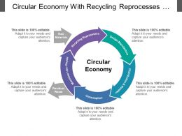 Circular Economy With Recycling Reprocesses Design And Consumption