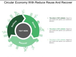 Circular Economy With Reduce Reuse And Recover