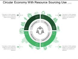 Circular Economy With Resource Sourcing Use And Recovery