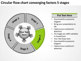 circular_flow_chart_converging_factors_5_stages_arrows_software_powerpoint_slides_Slide04
