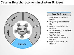 circular_flow_chart_converging_factors_5_stages_arrows_software_powerpoint_slides_Slide05