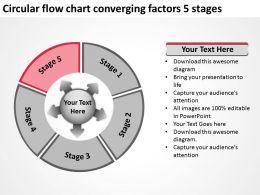circular_flow_chart_converging_factors_5_stages_arrows_software_powerpoint_slides_Slide07