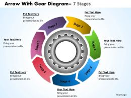 Circular Flow Chart With Gears Planning Process 7 Stages 12