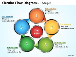 Circular Flow Diagram 6