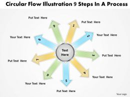 circular flow illustrate 9 steps in process Arrows Chart Software PowerPoint templates