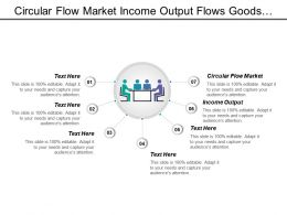 Circular Flow Market Income Output Flows Goods Services