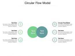 Circular Flow Model Ppt Powerpoint Presentation Inspiration Layouts Cpb