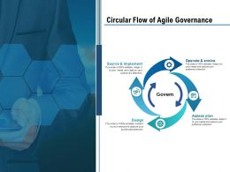 Circular Flow Of Agile Governance