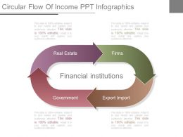 Circular Flow Of Income Ppt Infographics