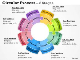 Circular flow Process 8 Stages 9